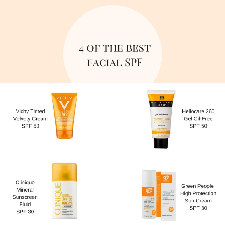 Best Facial SPF For Oily, Dry And Combination Skin
